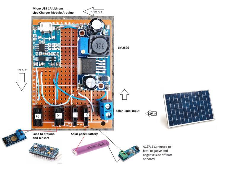 12v Solar battery monitor | MySensors Forum