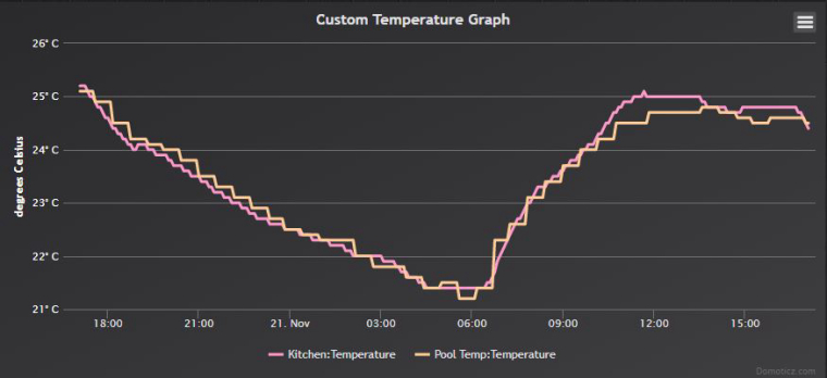 0_1511249170385_temp graphs.jpg