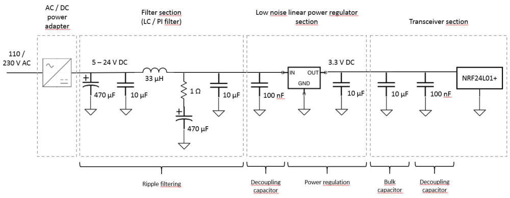 0_1533288566746_Power Supply Design Update.JPG