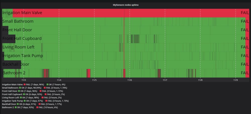 0_1573291105114_2019-11-09 10_17_24-Event logs (Ping Tests) - Grafana.png