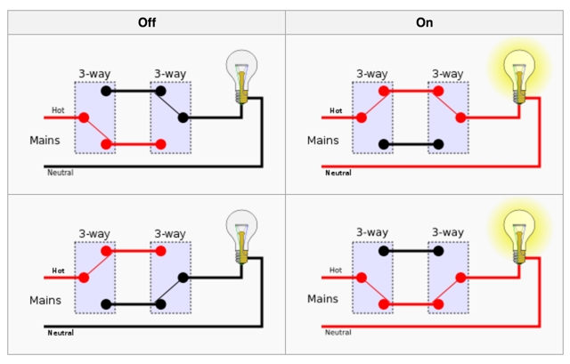 3 + 4 way switch with a relay | MySensors Forum
