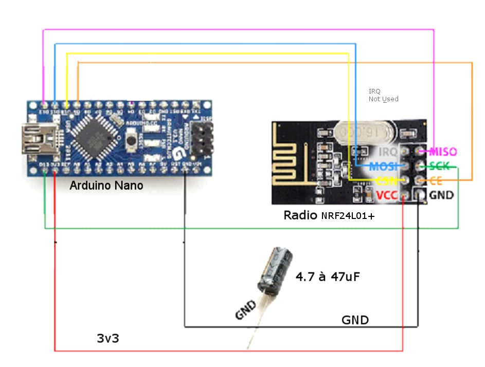 xbee arduino wiring diagram xbee get free image about wiring diagram
