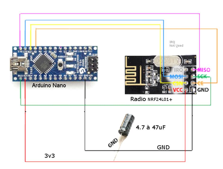KiemLesNavions: Arduino FSX