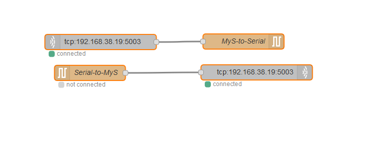How to add a serial device to use in node-red | MySensors Forum