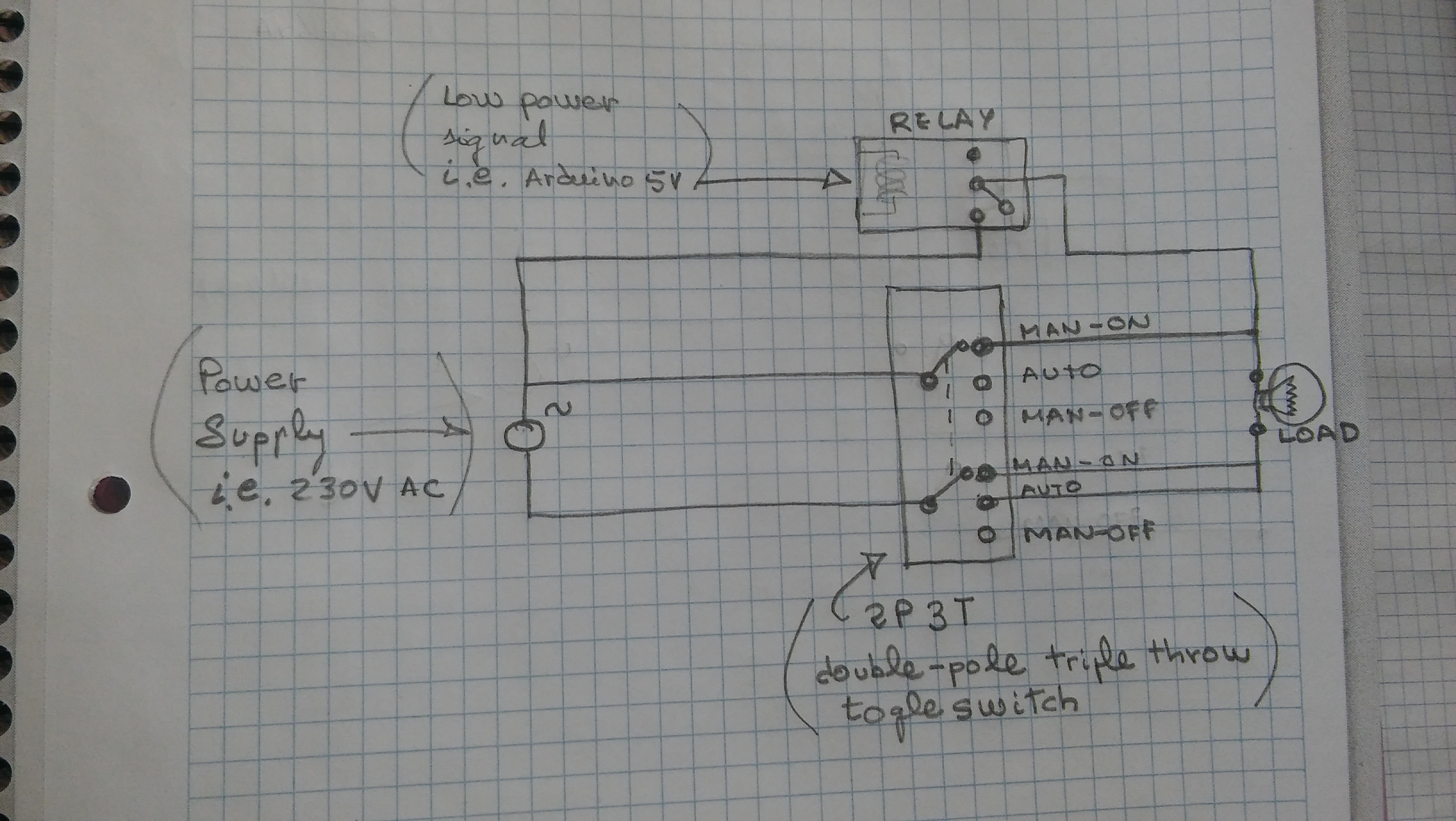 Relay Override Using Togle Switch Mysensors Forum Meaning
