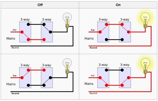 Way Switch With Relay Sensor MySensors Forum - Three way switch what is